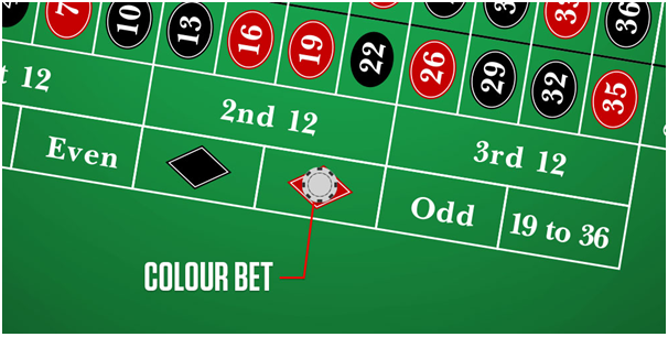 How to beat the game of Roulette at online casinos- Betting on rows
