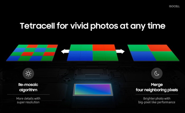 Larger-sensors-and-pixel-binning