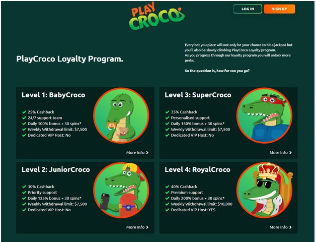 Loyalty program at Play Croco Casino