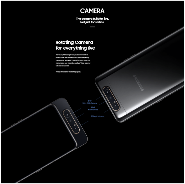 Rotating fun camera in Samsung A80